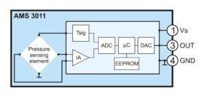 Schaltplan AMS 3011-Drucktransmitter mit Spannungsausgang 0-5V in Metallgehäuse by AMSYS