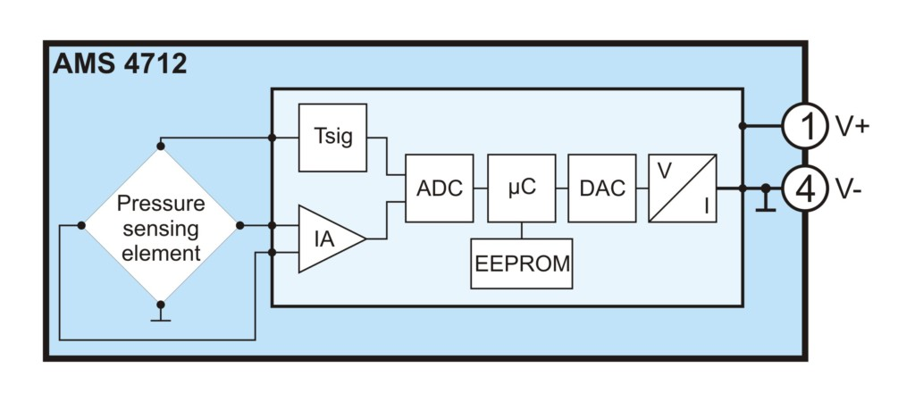 AMS 4712 – Drucktransmitter mit 2-Draht-Stromausgang 4-20 mA - Amsys ...